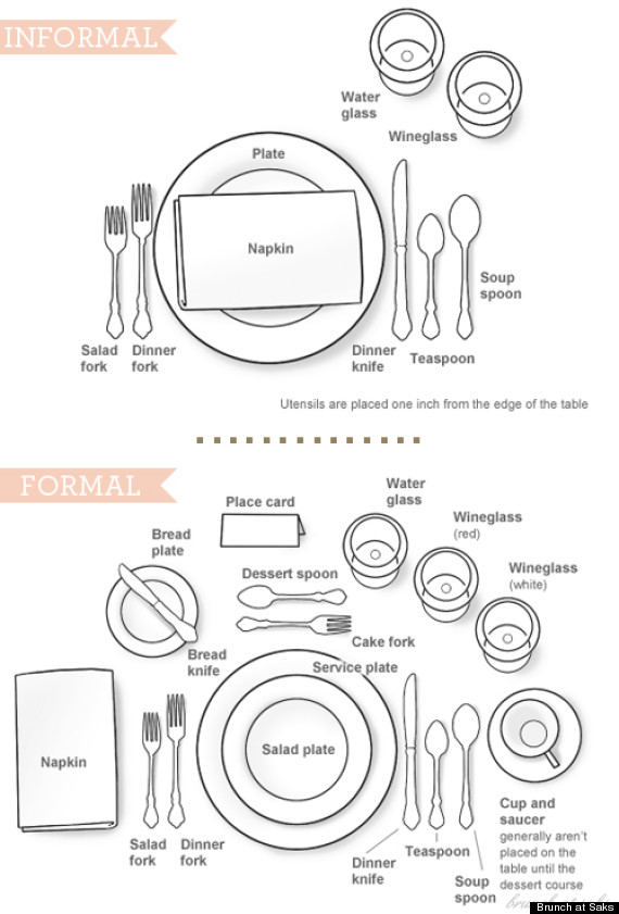 o-HOW-TO-SET-A-TABLE-570